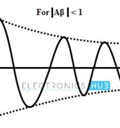 v f control block diagram [ 1280 x 720 Pixel ]