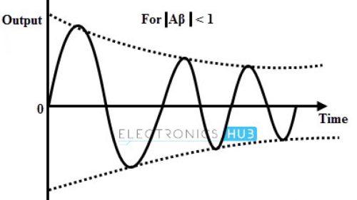 small resolution of v f control block diagram