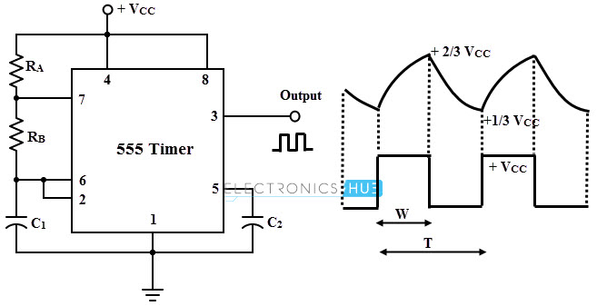 Relaxation Oscillator Using UJT, 555 Timer, Op-Amp