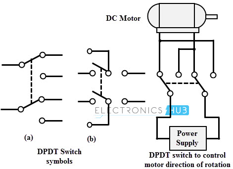 Switches-Electronic and Mechanical