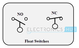 Normally Open Float Switch Wiring Diagram, Normally, Free