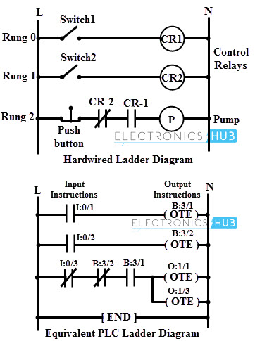 Nand Circuit Diagram, Nand, Free Engine Image For User