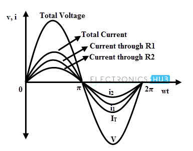 AC Resistive Circuits
