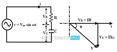 Power Factor Phasor Diagram Power Factor Current