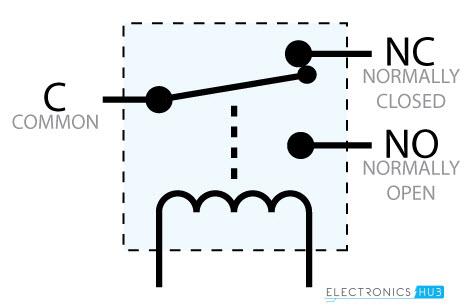 Applications of Inductor