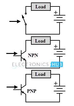 Solar Panel Voltage Regulator Schematic, Solar, Free