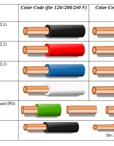Us color code for electrical wiring also codes rh electronicshub
