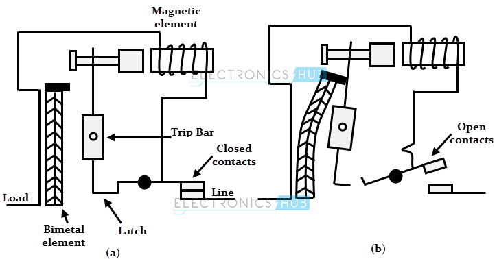 mcb wiring diagram vintage lamb butcher auto electrical