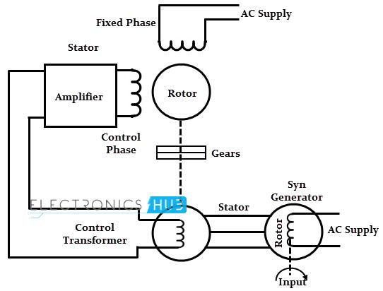 servo driver schematic