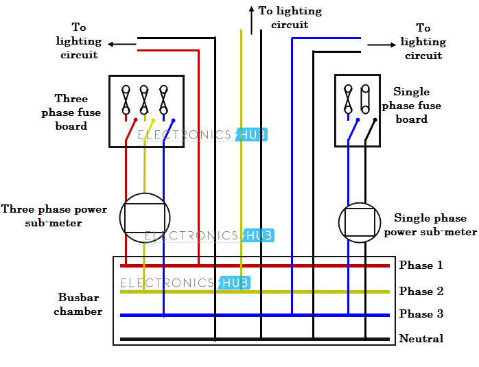 3 Phase To Single Phase Wiring Diagram