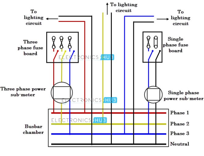 three phase to single phase diagram  data wiring diagrams •