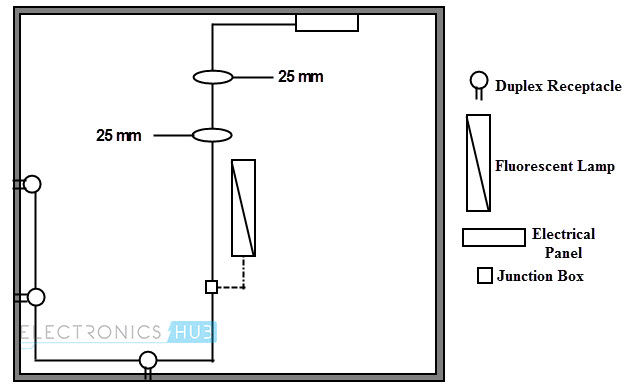 electrical installation wiring pictures conduit to trunking