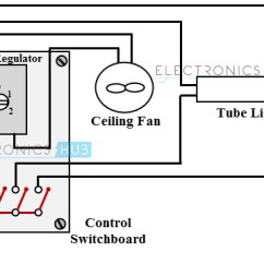 Wiring Diagram Of A Ceiling Fan All Summer In Day Plot Electrical Systems And Methods Control Switch Board