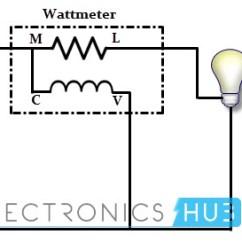 Watt Hour Meter Wiring Diagram 48 Volt Battery 6 Stromoeko De Dc And Ac Electric Power Measurement Rh Electronicshub Org