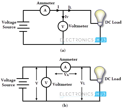Line Voltage Wiring Diagram Line Voltage Controller Wiring