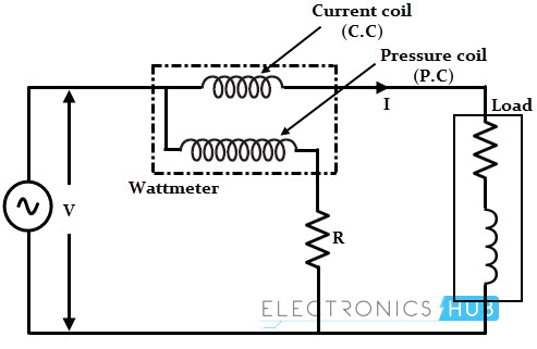 3 Phase Wiring Diagram For Capacitor Bank Capacitor Car