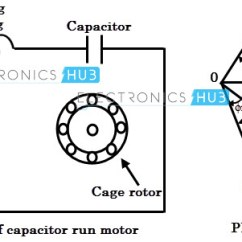 Single Phase Motor Wiring Diagram Capacitor Start Pert Template Run Motors Diagrams Winding Schematic Diagramtypes Of Induction Baldor Permanent