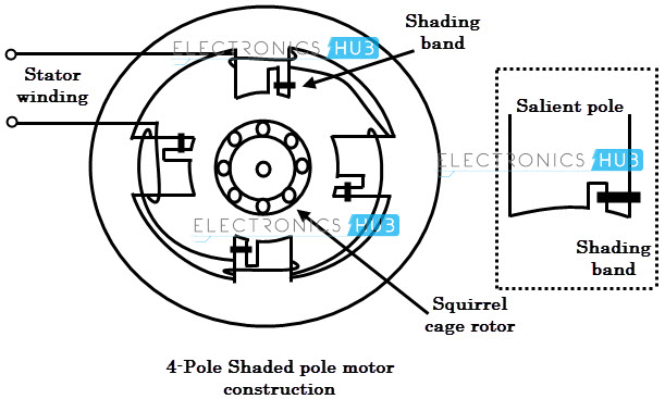shaded pole motor schematic | Automotivegarage.org
