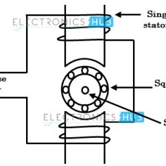 Wiring Diagram For Forward Reverse Single Phase Motor Fender Mustang 3 Ac To One Line Induction Schematic Get Free Image