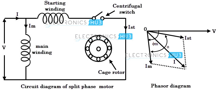single phase capacitor start induction motor connection wiring diagram winch solenoid types of motors