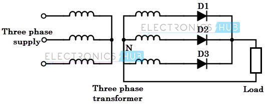 4-Different Power Converters