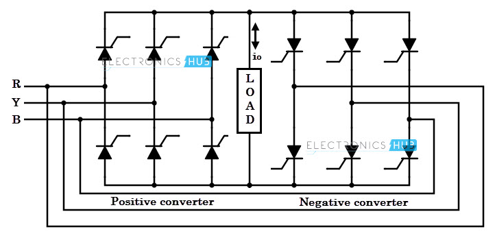 Single Phase To Three Phase Converter Pdf : Free Programs