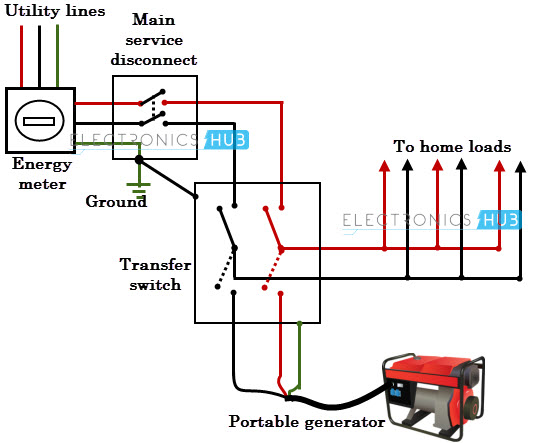 generac transfer switch diagram with A Manual Transfer Switch Wiring on BackupGenerators likewise Asco Automatic Transfer Switch Wiring Diagram besides Onan Rv Generator Parts Diagram moreover A Manual Transfer Switch Wiring as well Index.