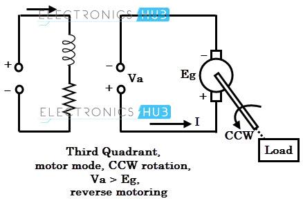 Dc Motor Reverse Direction Of Door Motor Wiring Diagram