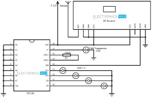 Wireless Transmitter and Receiver using RF Modules