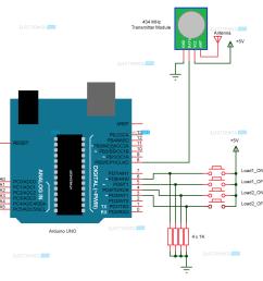 arduino rf home auto transmitter circuit [ 1024 x 1024 Pixel ]
