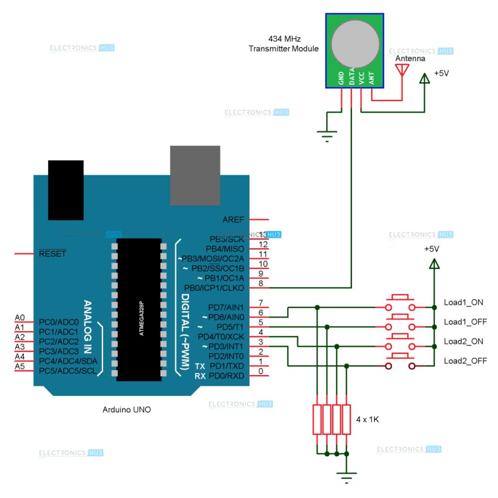 medium resolution of arduino rf home auto transmitter circuit