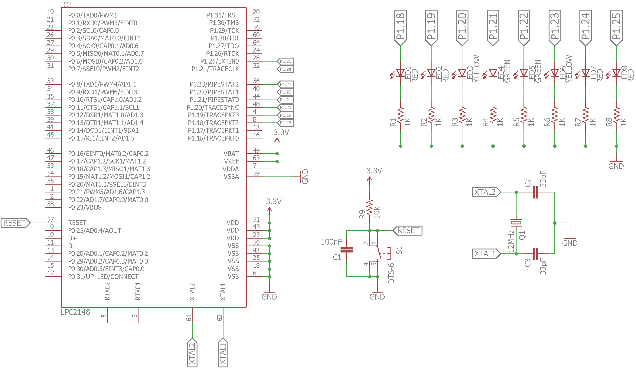 Blinking LEDs using ARM7 (LPC2148)
