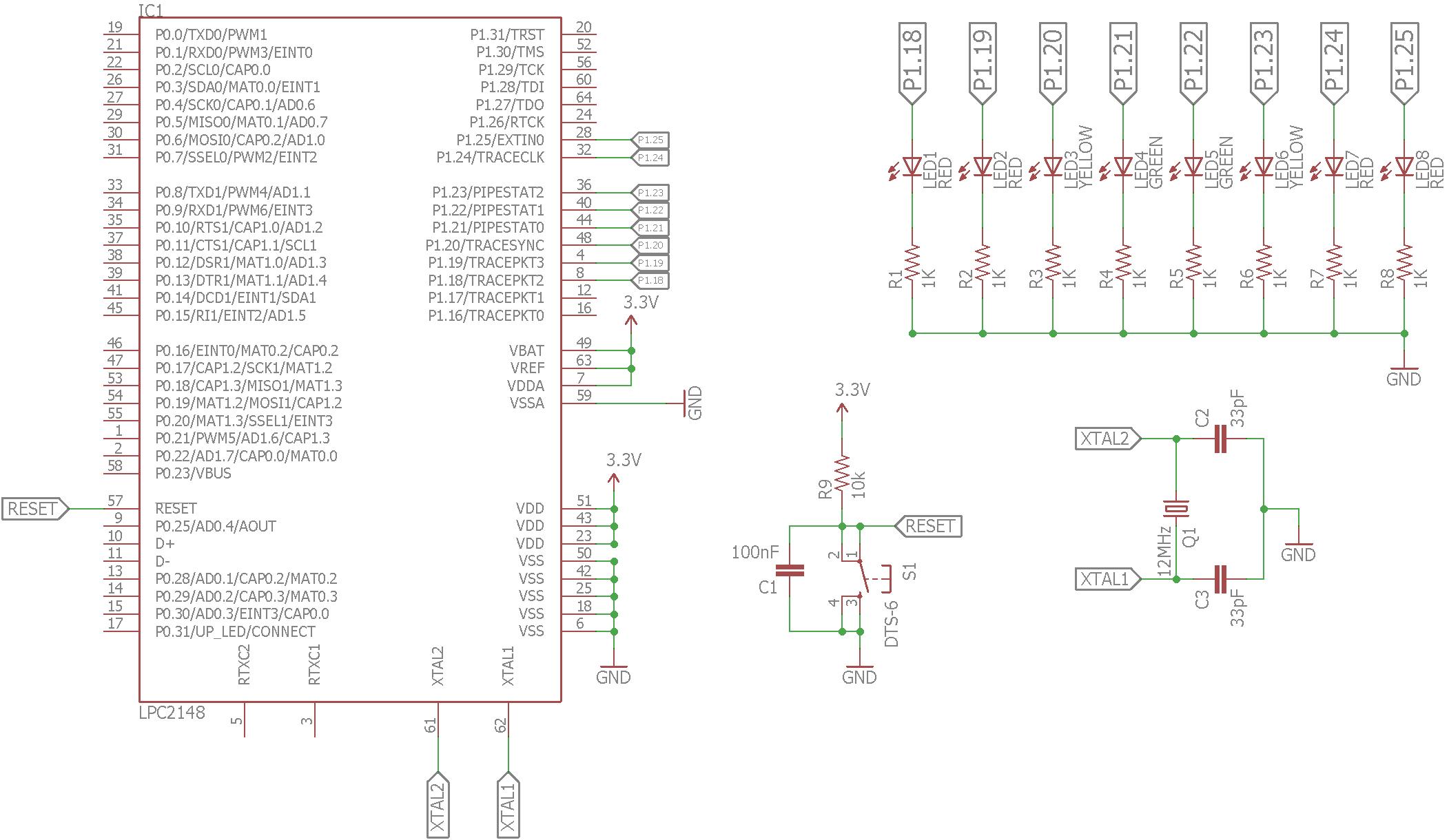 schematic design development