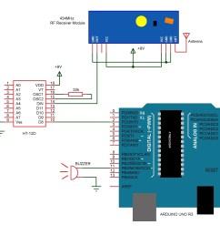 components [ 1831 x 1531 Pixel ]