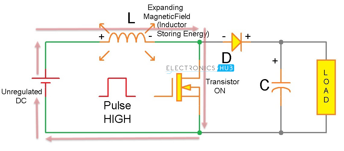 Boost Converter Design Procedure