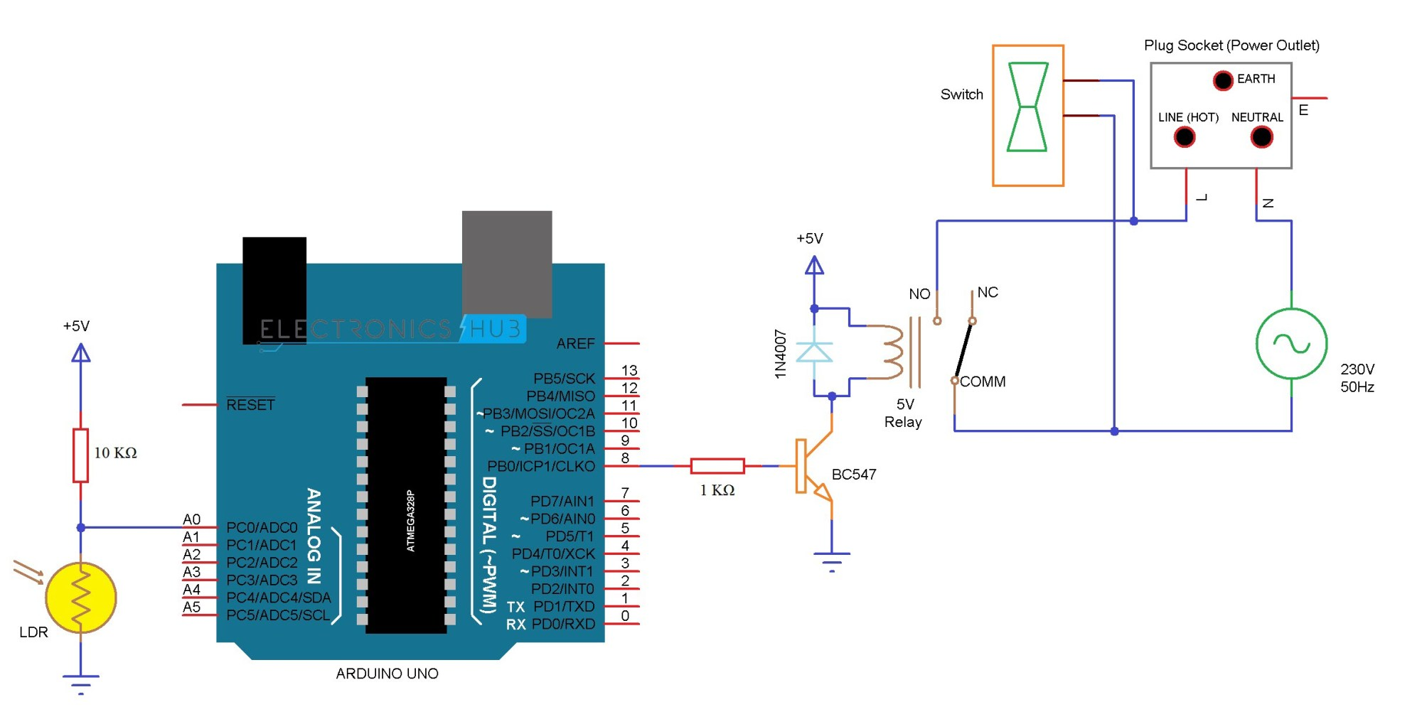 hight resolution of arduino controlled power outlet american power outlet diagram arduino controlled power outlet circuit diagram