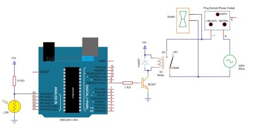 small resolution of arduino controlled power outlet american power outlet diagram arduino controlled power outlet circuit diagram