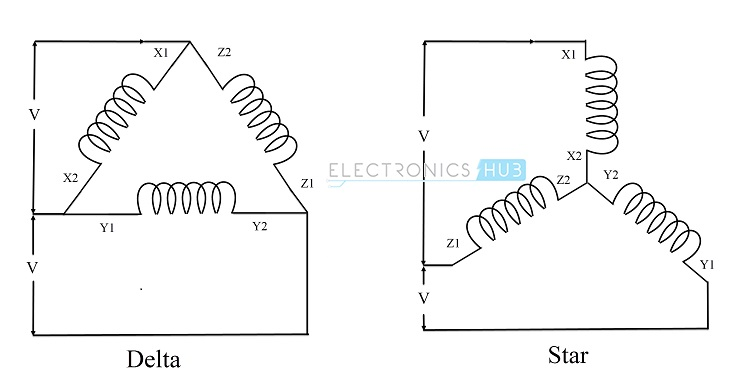 Star Delta Starter for 3-Phase Motor