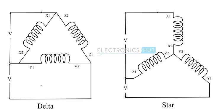3 phase motor windings diagram