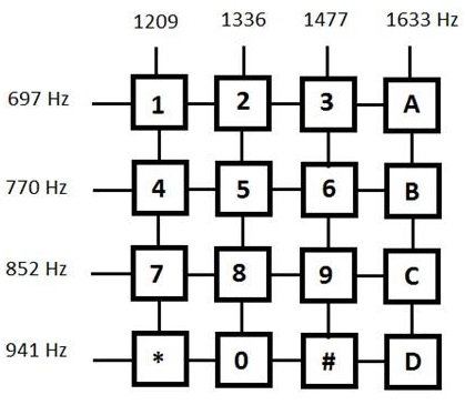 DTMF Circuit 8051 Tutorial amp Projects t Circuit diagram