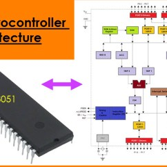 Electronics Mini Projects With Circuit Diagram Stereo Wire 8051 Microcontroller Architecture: Internal Architecture And Features