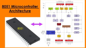 8051 Microcontroller Architecture: Internal Architecture and Features