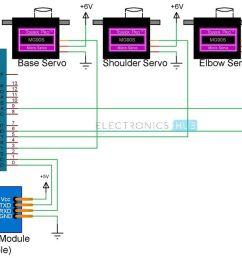 diy arduino bluetooth controlled robotic arm image 2 [ 1260 x 640 Pixel ]