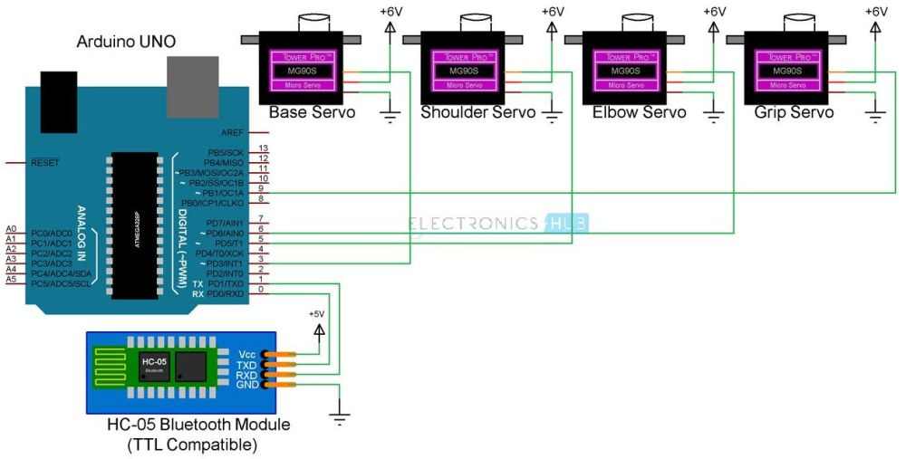 medium resolution of diy arduino bluetooth controlled robotic arm image 2