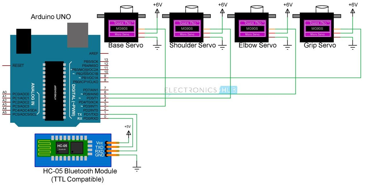 hight resolution of diy arduino bluetooth controlled robotic arm image 2