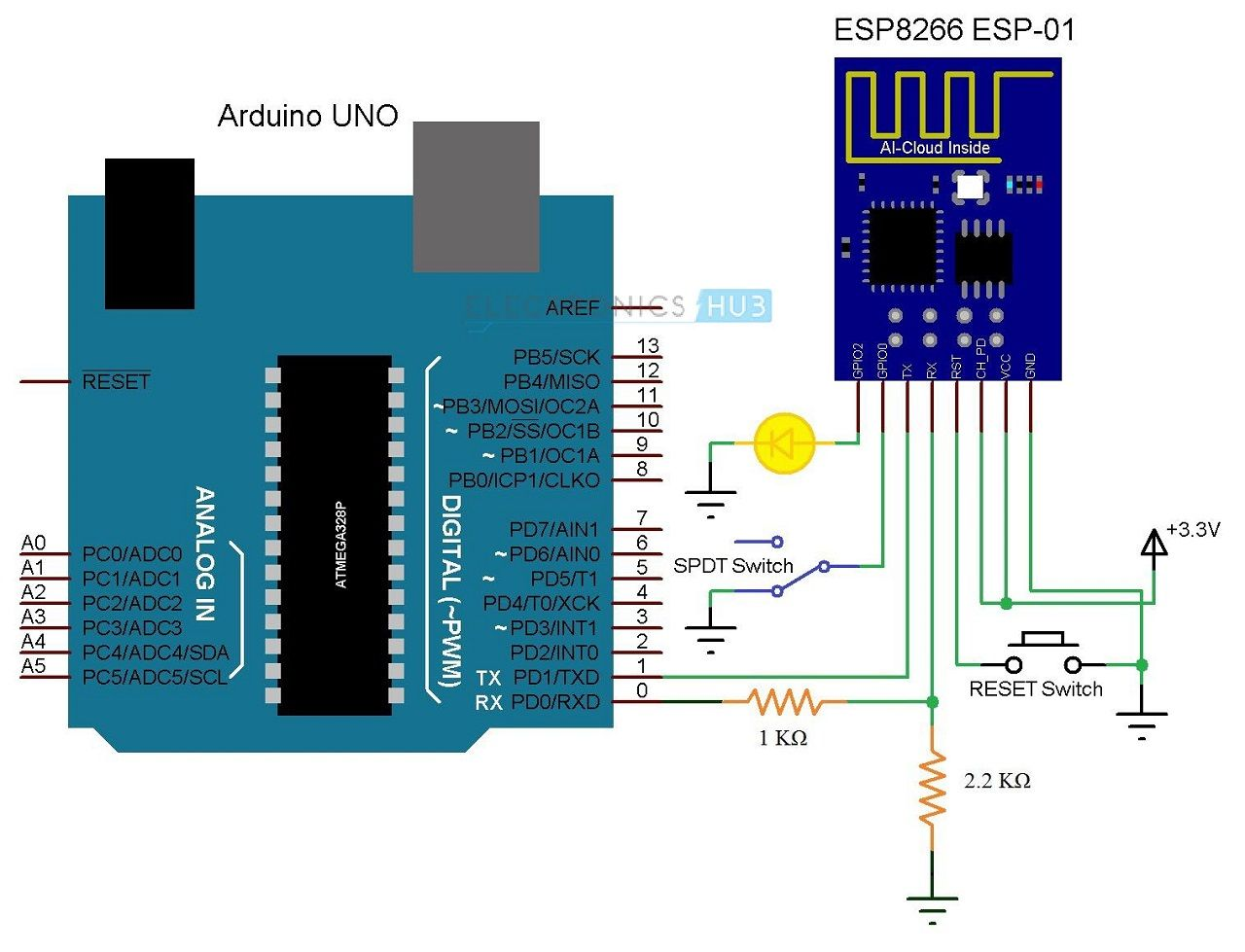 hight resolution of getting started with esp8266 and arduino esp8266 arduino interface circuit diagram of esp8266 arduino interface