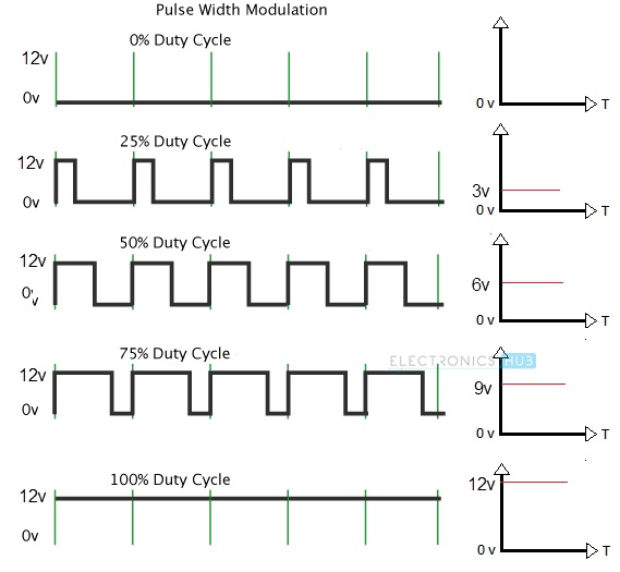 the circuit given here is of a simple h bridge motor driver circuit