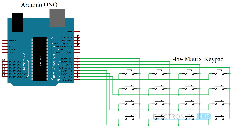 Interfacing Hex Keypad To Arduino