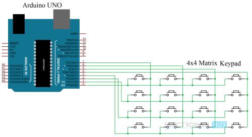 small resolution of arduino keypad image 4 1