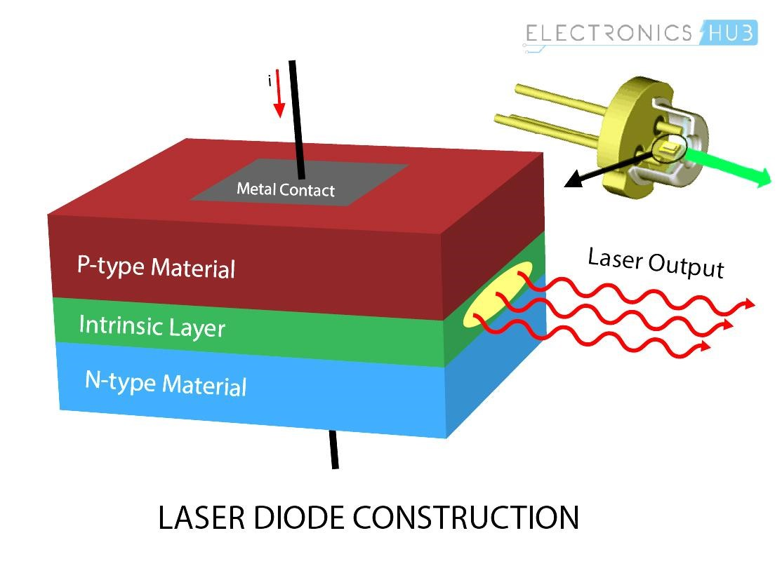 hight resolution of laser diode images 6